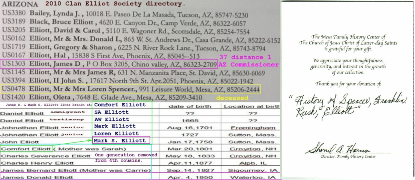 genealogy by dad